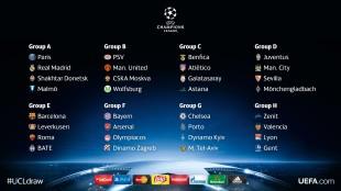 Champions. I sorteggi: Juve e Roma pescano le grandi d'Europa