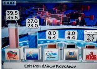 elezioni-grecia-risultati-tsipras-exit-poll
